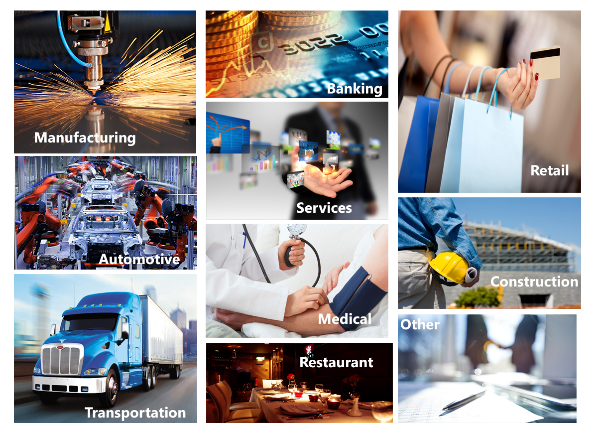 the different types of production in business Materials that your business changes to produce its goods and/or services  different types of businesses have different types of inventory.